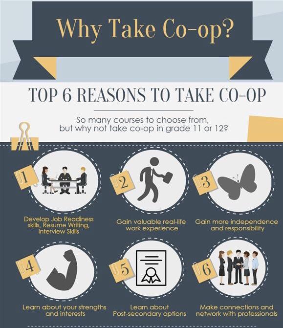 Lợi thế của chương trình Co-op